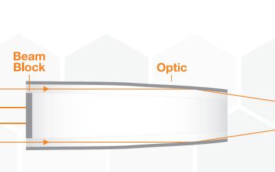 Optyka monokapilarna